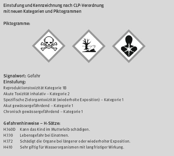 amalgam_einstufung_kennzeichnung-piktogramm